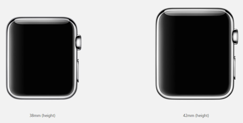 Apple Watch storlekar