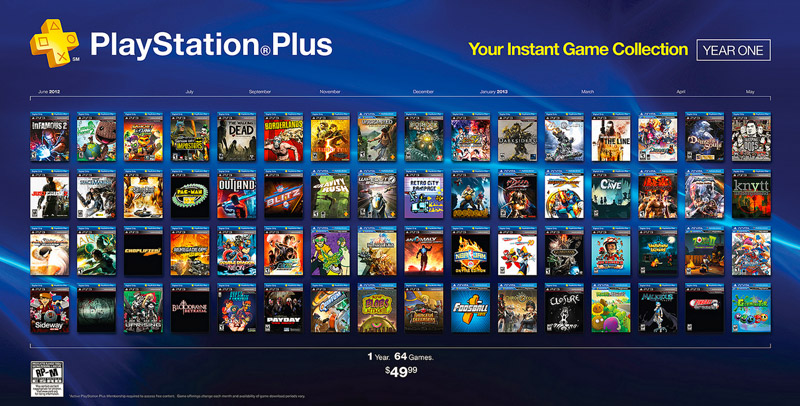 Playstationspel